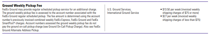 Fedex Pickup Fee >> Fedex Ground Pickup What Are You Doing Fulfillment By