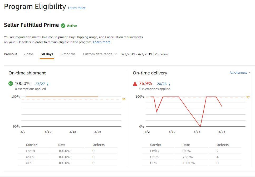 Amazon Product Tracker amz metrics